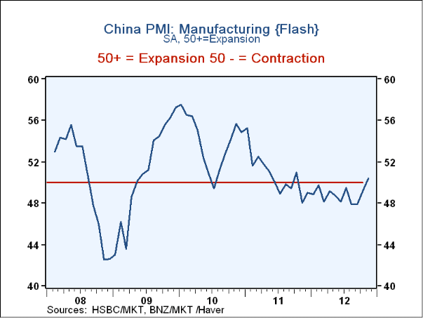 manufacturing outside the u s