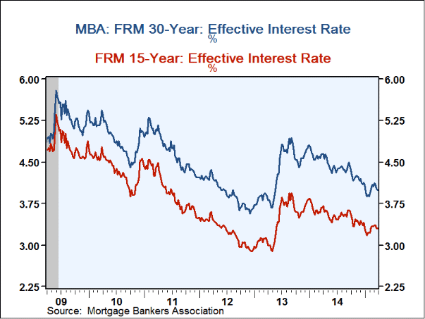 frm interest rate future